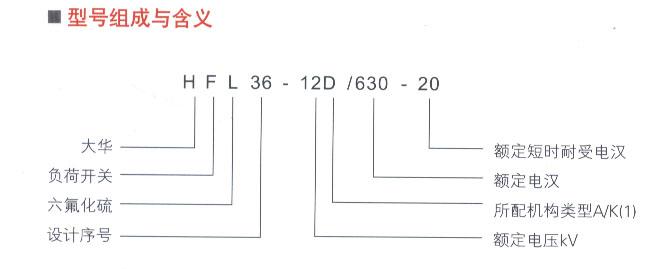 hfl36-12d户内高压负荷开关 何晶电器品牌0577-62759845 公司网址:www